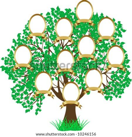 Genealogical Trees of Illustrations