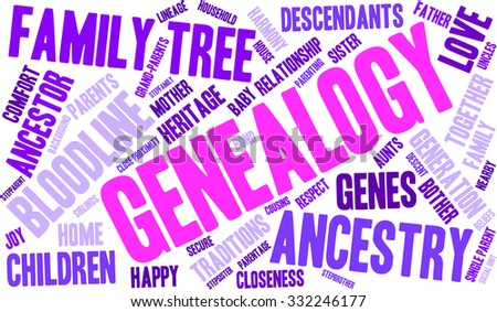 genealogy word cloud on a white