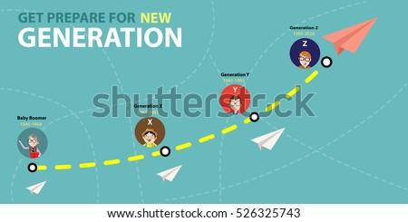 Generation X,Y, Z Growing, Vector illustration Foto stock ©