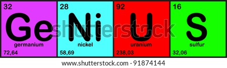 Genius sign formed of letters from periodic table