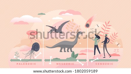 Geologic time scale with chronological evolution timeline flat tiny persons concept. Labeled educational paleozoic, mesozoic and cenozoic history scheme vector illustration. Earth era periods scene.