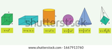 Geometric shapes and formulas - Math formula, Polygon formulas