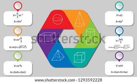 Geometry infographic template. Geometry vector. Geometry formulas