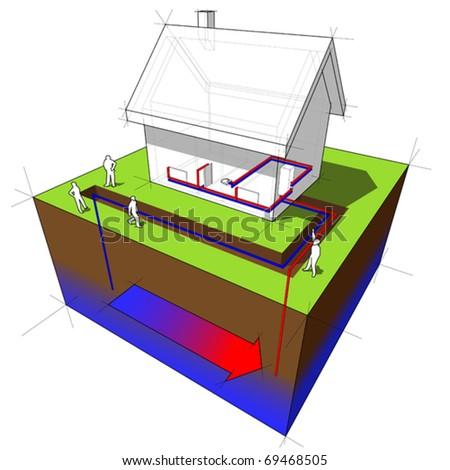 thermal zone heat pump heat pump systems solar thermal radiant floor heating solar depot llc