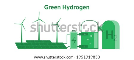 Getting green hydrogen from renewable energy sources. Vector illustration Foto stock ©