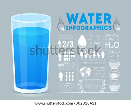 Glass with water and infographic block. Flat style.