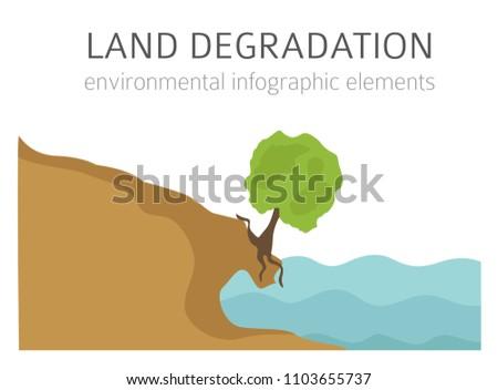 Global environmental problems. Land degradation infographic. Soil erosion, desertification. Vector illustration