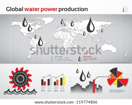 Global hydro-electric and water power production charts and infographics - stock vector