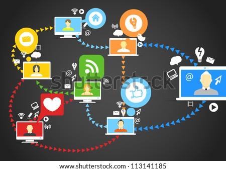 Global social network abstract scheme.