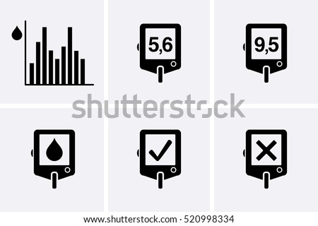 Glucose levels charts, glucose monitoring Icons. Glucose meter icon. Diabetes set, Vector