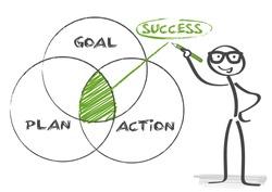 goal plan action success
