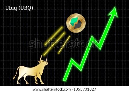 UBQ Ubiq coin