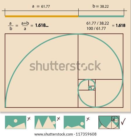 golden ratio golden proportion