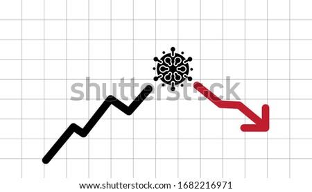 graph coronavirus stock market