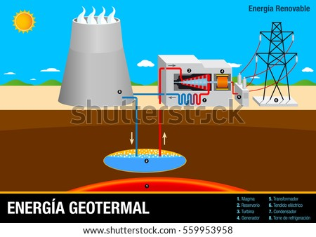 Geothermal Energy Illustration Download Free Vector Art Stock