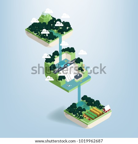graphic design vector of water resources and benefit of water, green ecology infographics elements and background, environment friendly concept, illustration vector of forest and water