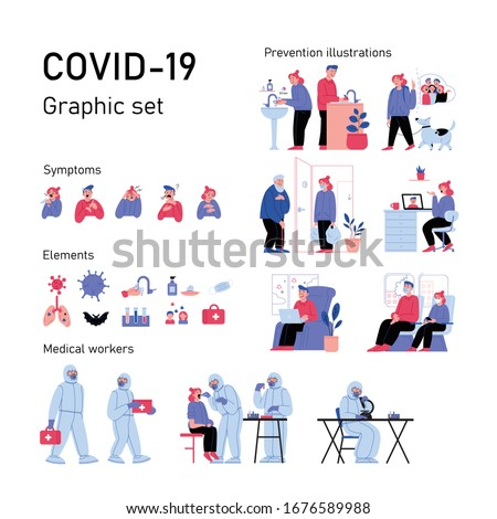 Graphic set of illustrations, icons and elements about Covid-19. Symptoms, prevention, medical professionals.