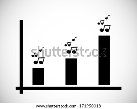 graphs and charts about music