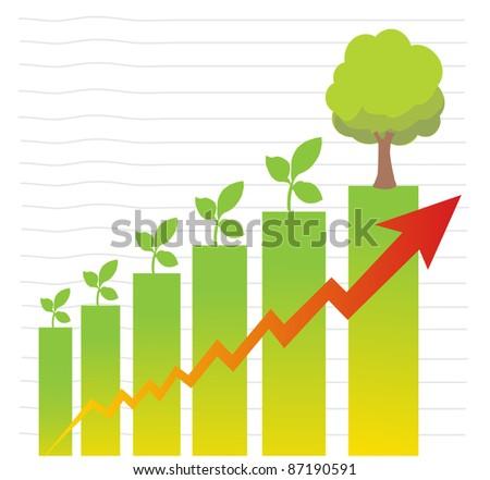 graphs planting greening the city