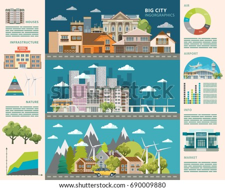 Green city vector concept. Infographic with set of buildings, infrastructure, modern technology and plants. Wind power stations
