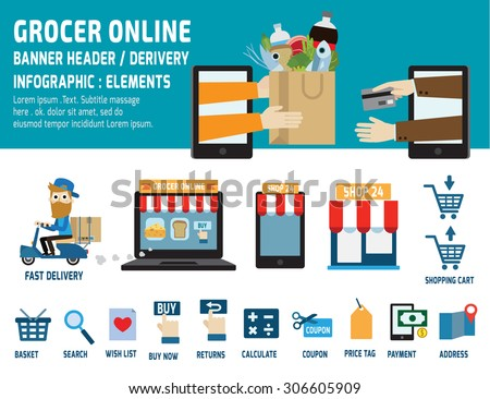 grocery online.delivery.
