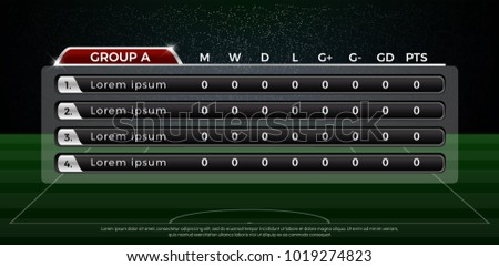 Group A football scoreboard and global stats broadcast graphic soccer template.