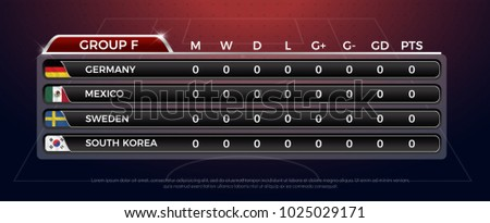 Group F football scoreboard and global stats broadcast graphic soccer template