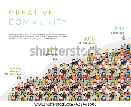 Group of creative people for infographic presentation of community membership or people population. Flat modern vector illustration of student community populous growth infograph on white background