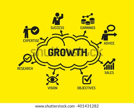 growth chart with keywords and