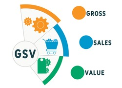 GSV - Gross Sales Value acronym. business concept background.  vector illustration concept with keywords and icons. lettering illustration with icons for web banner, flyer, landing page