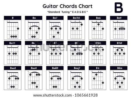 Fsus Chord Image Collections Chord Guitar Finger Position