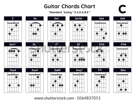Guitar Chords  C, Cm, Cm7, Cm7b5, Cm6, Cm9, Cm11, C6, C7, C9, C7b5, C7b9 Csus2, Csus4,Cadd9, Cmaj7, C+, Cdim.Collection / Group / Set of vector Guitar Chords. Chord diagram. Tab. Tabulation. Tablature