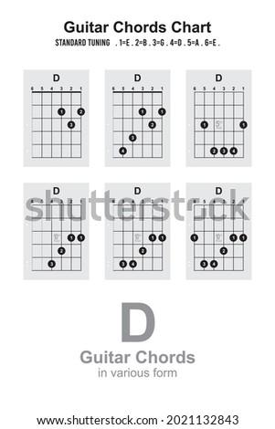 Guitar Chords C D E F G A B C Various form of chord. Group  Set of vector Guitar Chords. Chord diagram. Tab. Tabulation. Tablature. Illustration. Fingering. Strings. Fretboard. Acoustic Guitar.  Photo stock ©