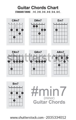 Guitar Chords minor C D E F G A B  Various form of chord. Group  Set of vector Guitar Chords. Chord diagram. Tab. Tabulation. Tablature. Illustration. Fingering. Strings. Fretboard. Acoustic Guitar.  Photo stock ©