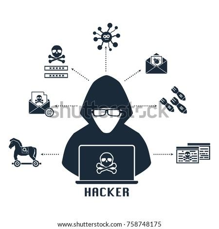 hacker botmaster use computer