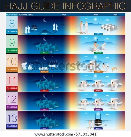 hajj  islamic pilgrimage  guide