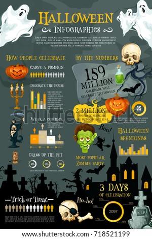 halloween holiday infographic