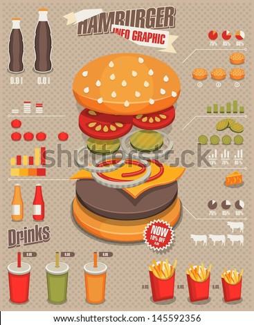 hamburger   fast food info