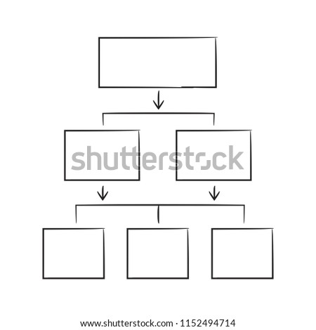 hand draew hierarchy chart, diagram template white background