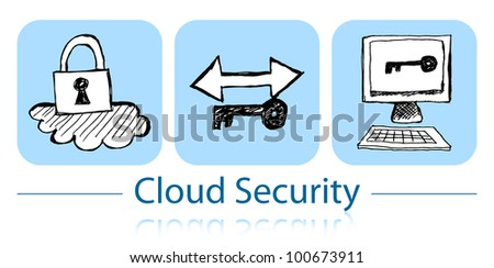 "Hand drawn cloud computing security concept. Computer authenticating to secured ""cloud"" resources."