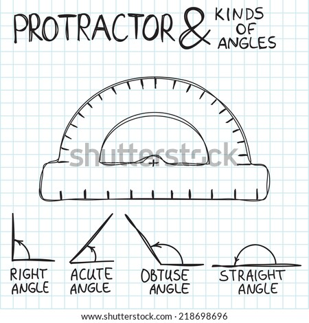 Hand-drawn protractor and angles. Kinds of angles: right, acute, obtuse, straight. Education, geometry, math.