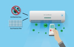 Hand holding remote control open the air conditioner is cooled to 25 degrees Celsius,Anti-Bacteria virus ,Dust protection filter,Energy saving concept