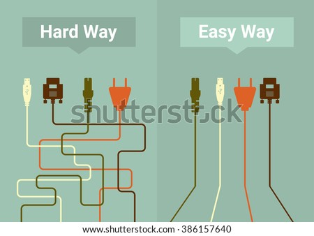 hard way and easy way   cable
