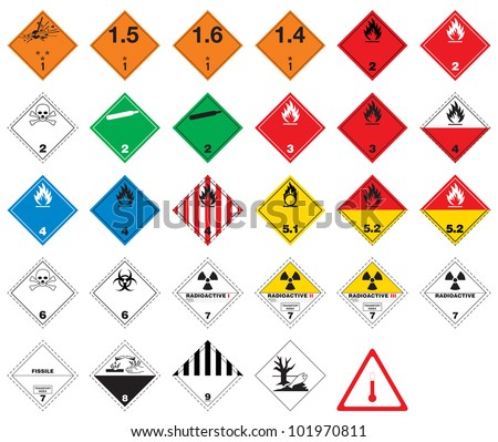 Hazardous pictograms - goods signs Globally Harmonized System of Classification and Labeling of Chemicals or GHS