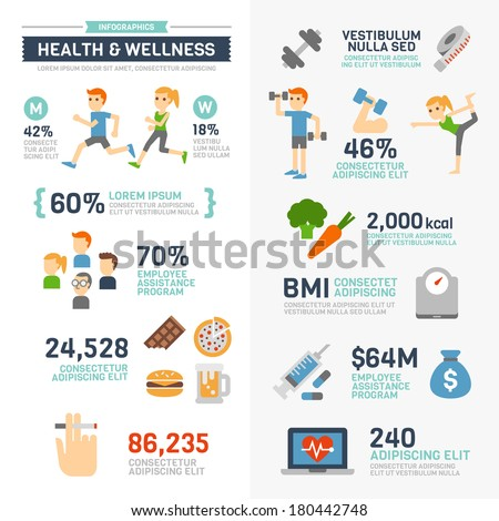 Health and Wellness Infographics
