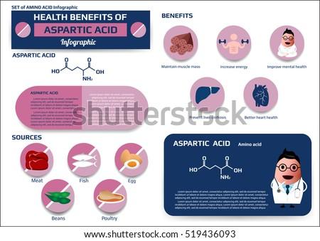 health benefits of aspartic
