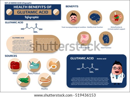 health benefits of glutamic