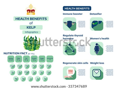 health benefits of kelp
