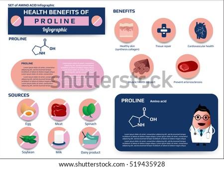 health benefits of proline