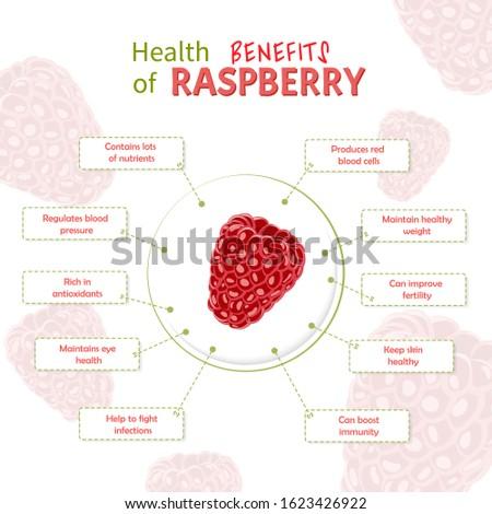 health benefits of raspberry